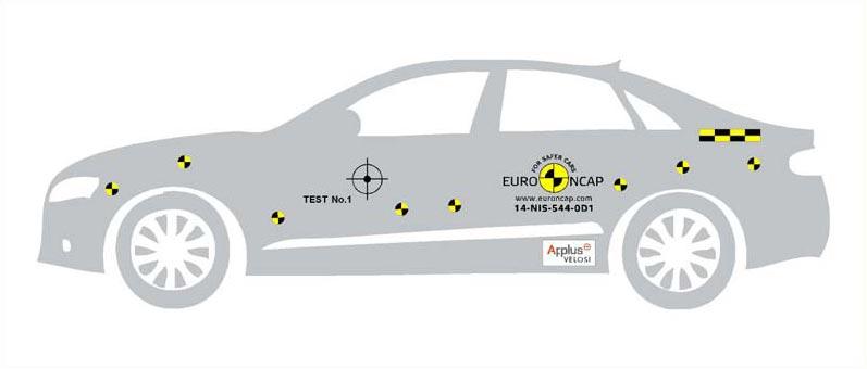"""Esempio di come è possibile posizionare il kit di adesivi per auto """"Crash Test EURO NCAP"""""""